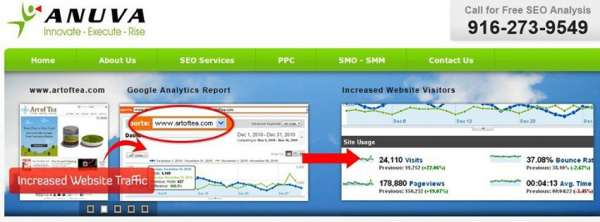 Are you looking ppc management services?