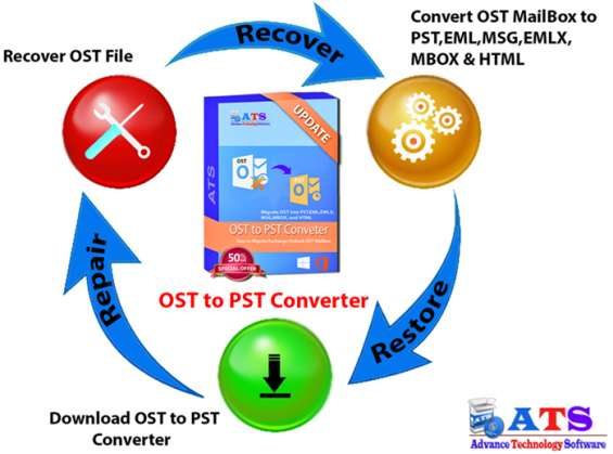 Convert ost to pst software