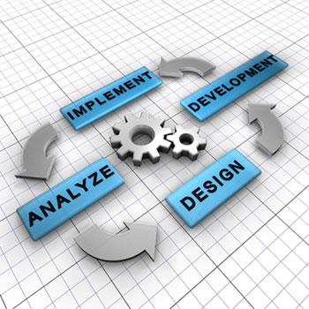 Complete software development services