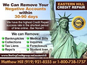 Credit building and repair done fast and easy
