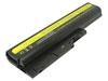 Lenovo/IBM ThinkPad T60 battery on sale