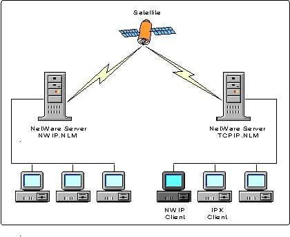 Pictures of We are best in serving embedded system applications 3
