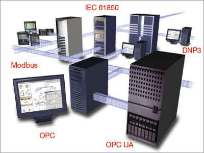 Pictures of We are best in serving embedded system applications 1