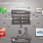 Unlimited Contacts, Unlimited Campaigns, Unlimited Autoresponders