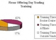 Day trading training program boston
