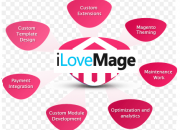 Hire magento certified developers at affordable cost