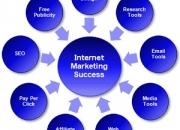 Seo marketing service orlando