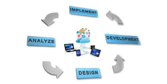Application development & maintenance services
