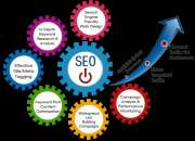 Get top SEO Service in USA at LXIT Services